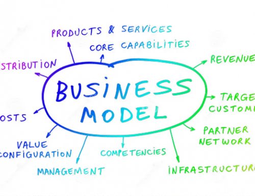 What is Business Model? How does it work?